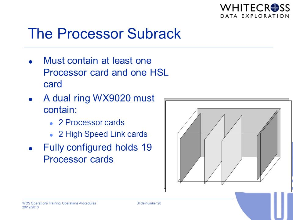 The Processor Subrack Must contain at least one Processor card and one HSL card. A dual ring WX9020 must contain: