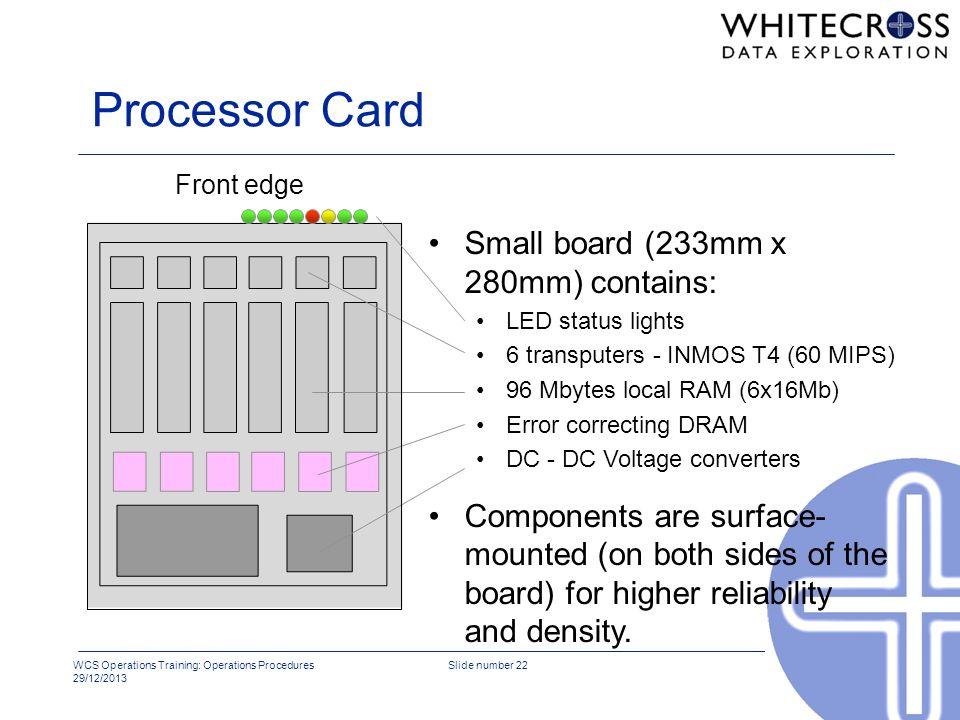 Processor Card Small board (233mm x 280mm) contains: