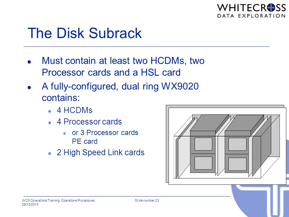The Disk Subrack Must contain at least two HCDMs, two Processor cards and a HSL card. A fully-configured, dual ring WX9020 contains: