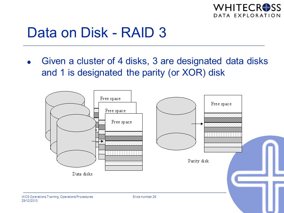 Data on Disk - RAID 3 Given a cluster of 4 disks, 3 are designated data disks and 1 is designated the parity (or XOR) disk.