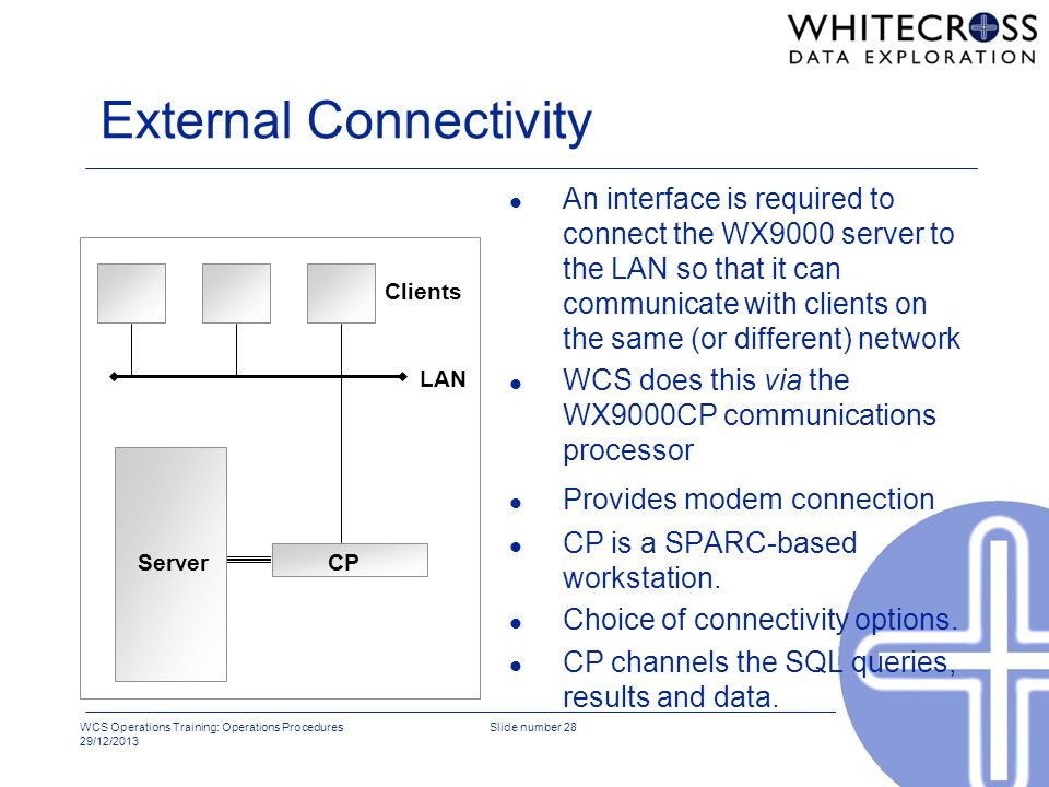 External Connectivity