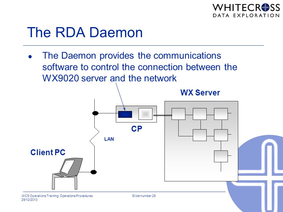 The RDA Daemon The Daemon provides the communications software to control the connection between the WX9020 server and the network.
