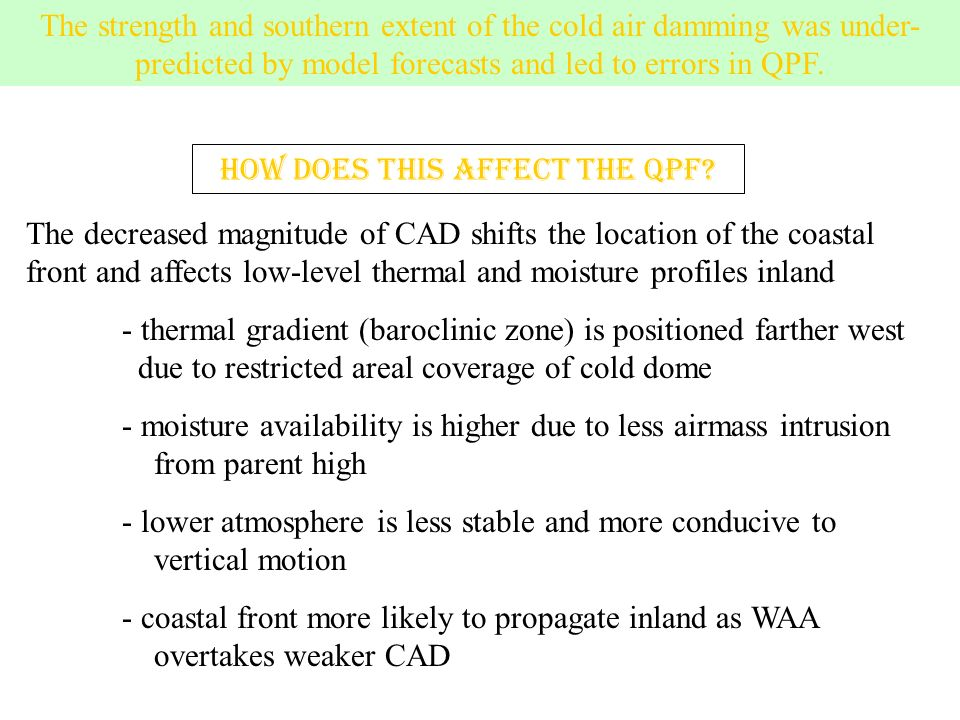 HOW DOES THIS AFFECT THE QPF