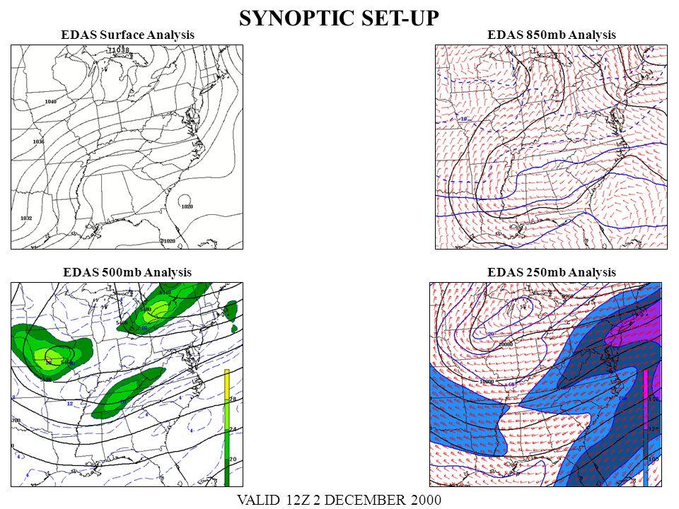 SYNOPTIC SET-UP VALID 12Z 2 DECEMBER 2000 EDAS Surface Analysis
