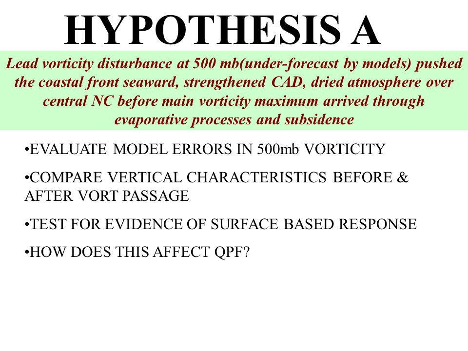 HYPOTHESIS A