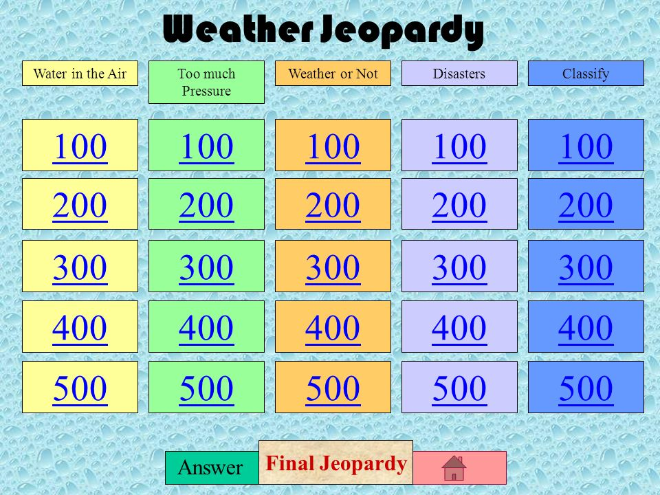 Weather Jeopardy Water in the Air. Too much Pressure. Weather or Not. Disasters. Classify. 100.