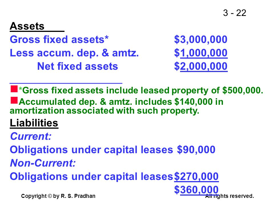 Obligations under capital leases $90,000 Non-Current: