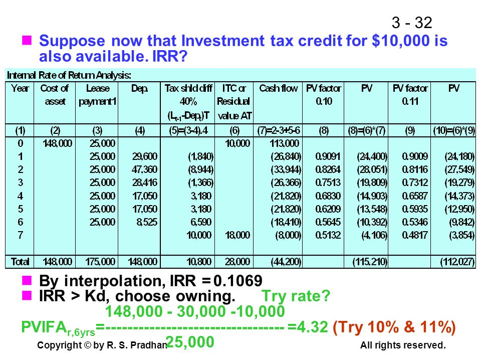 Suppose now that Investment tax credit for $10,000 is also available