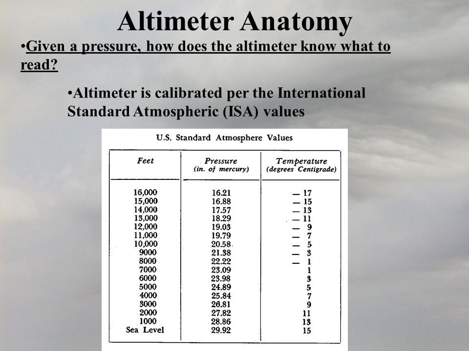 Altimeter Anatomy Given a pressure, how does the altimeter know what to read