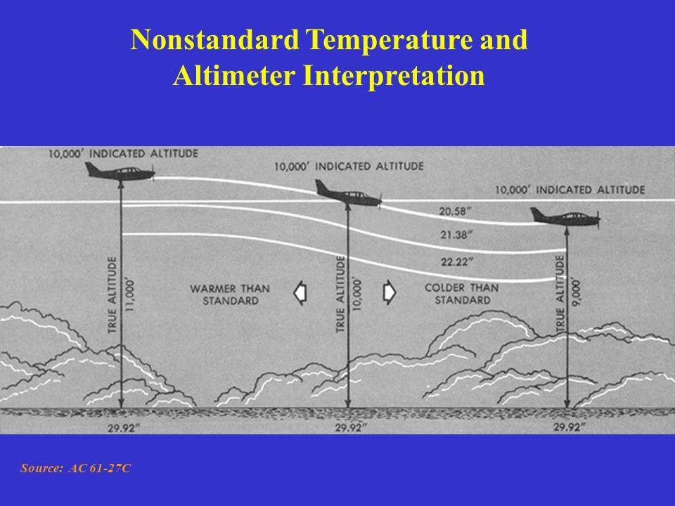 Nonstandard Temperature and Altimeter Interpretation