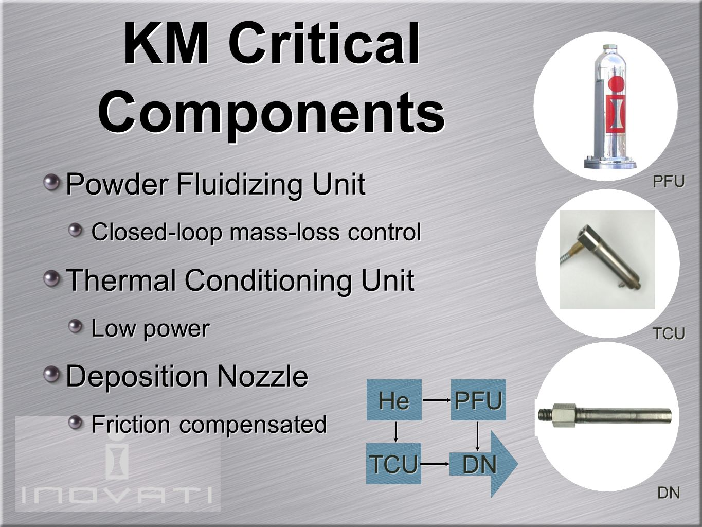 KM Critical Components
