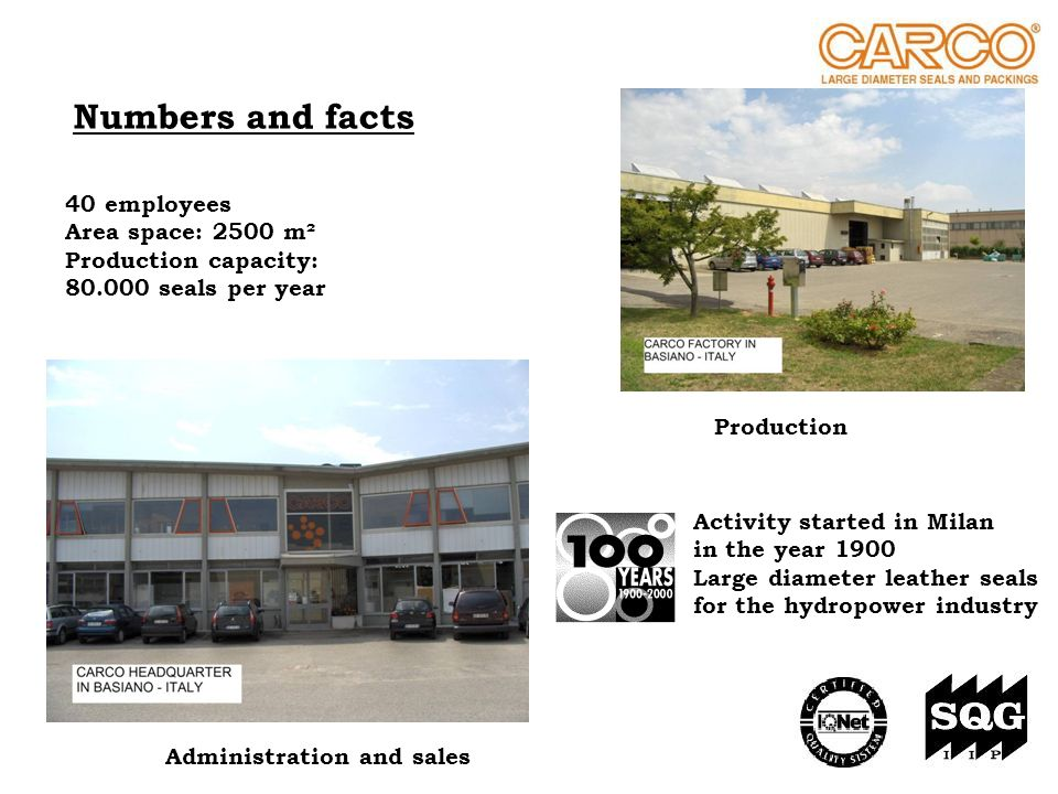 Numbers and facts 40 employees Area space: 2500 m²