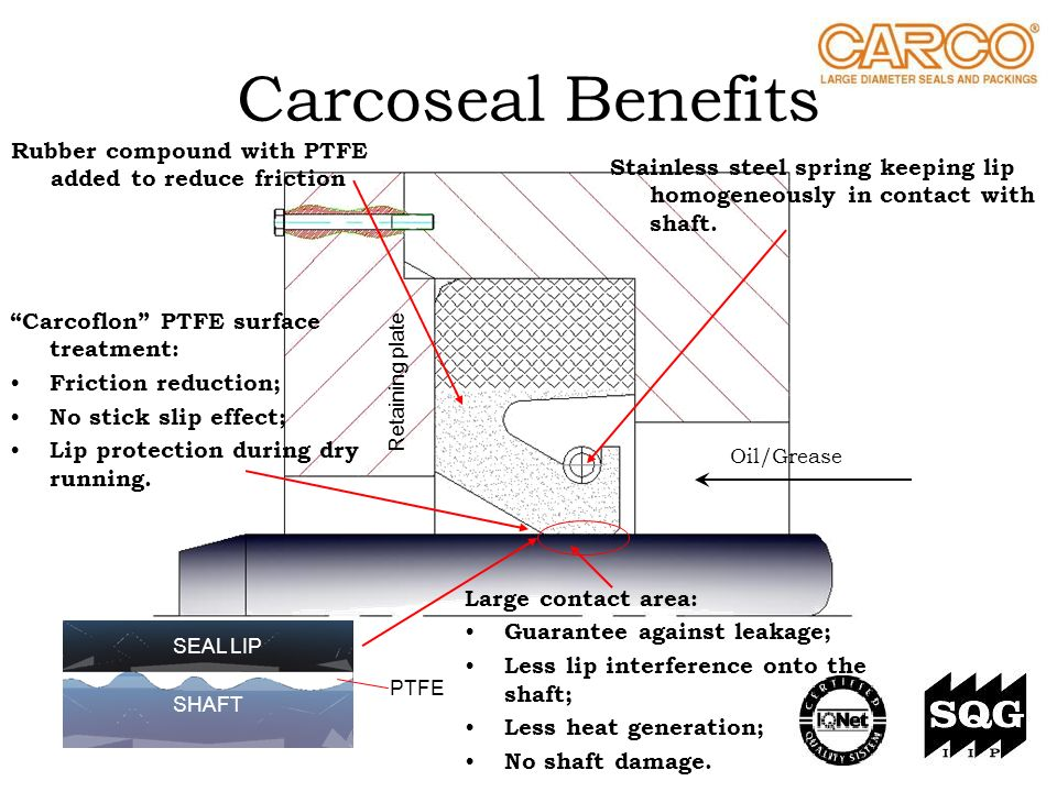 Carcoseal Benefits Rubber compound with PTFE added to reduce friction