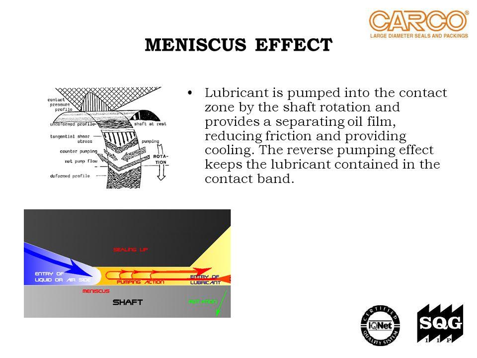 MENISCUS EFFECT