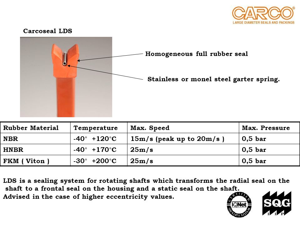 Carcoseal LDS Homogeneous full rubber seal. Stainless or monel steel garter spring. Rubber Material.