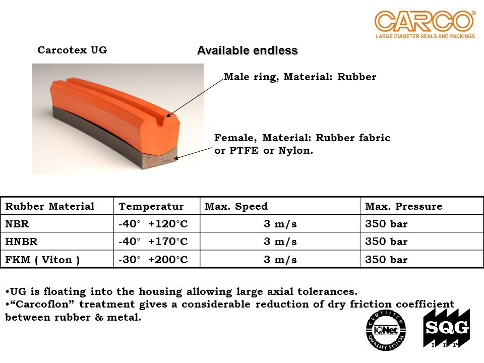 Available endless Carcotex UG Male ring, Material: Rubber