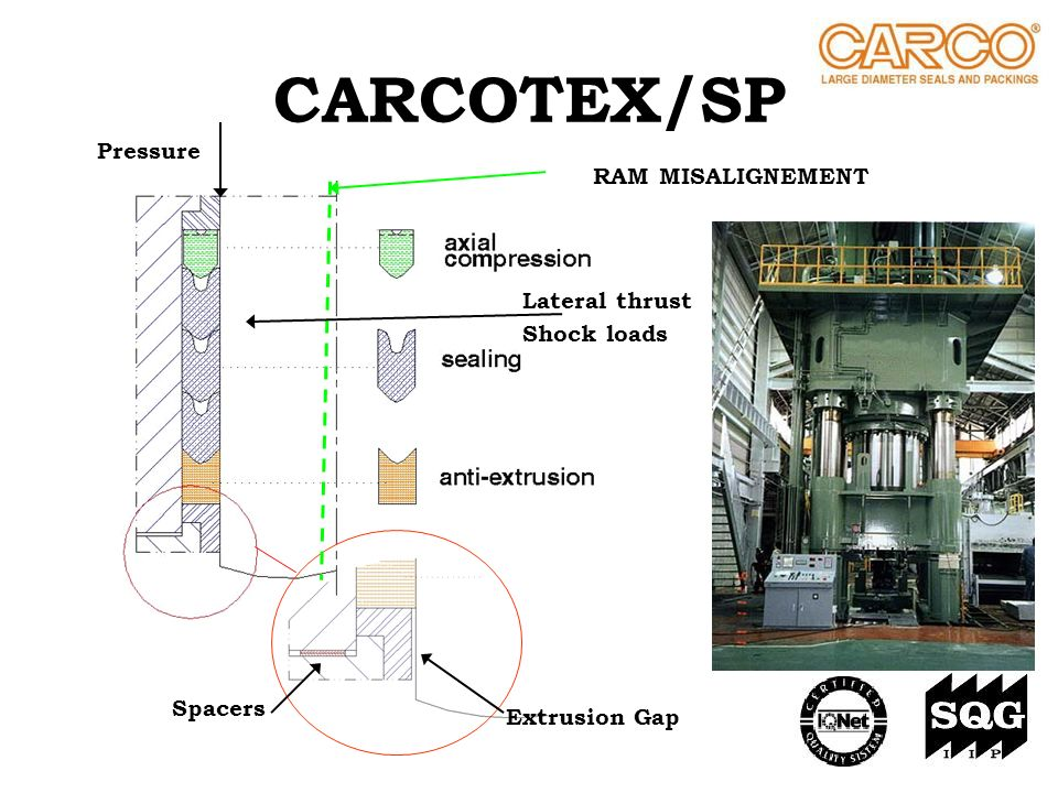 CARCOTEX/SP Pressure RAM MISALIGNEMENT Lateral thrust Shock loads