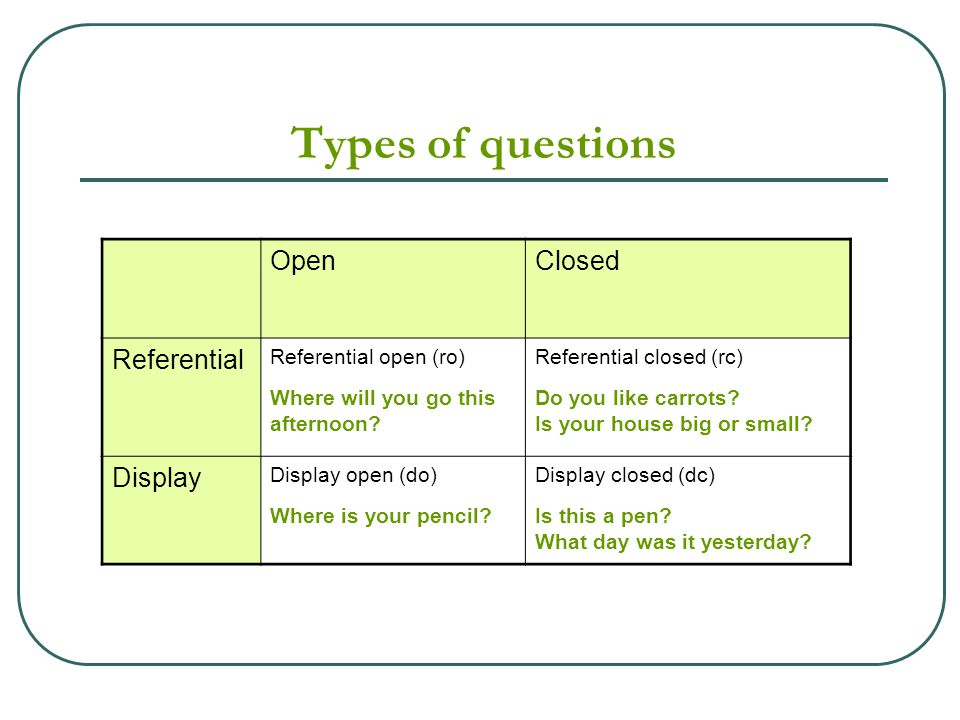 Types of questions Open Closed Referential Display