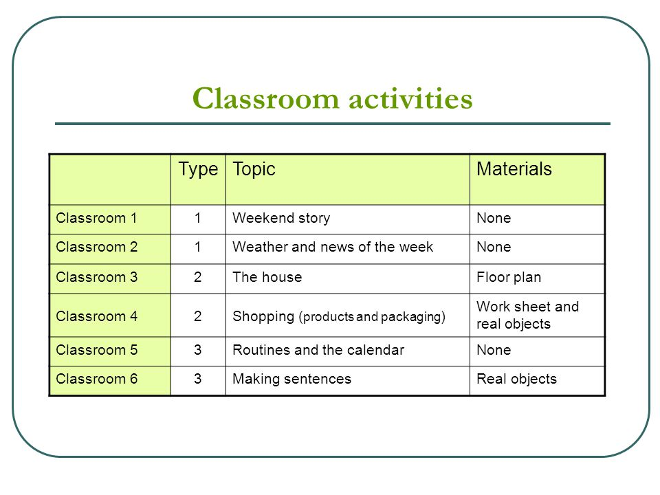 Classroom activities Type Topic Materials Classroom 1 1 Weekend story