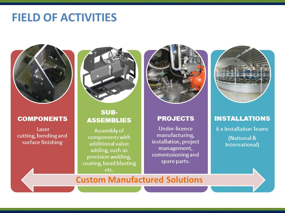 FIELD OF ACTIVITIES Custom Manufactured Solutions SUB-ASSEMBLIES