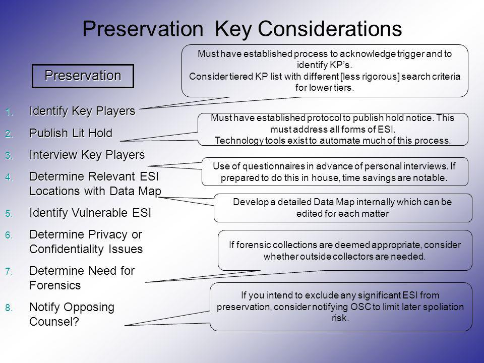 Preservation Key Considerations