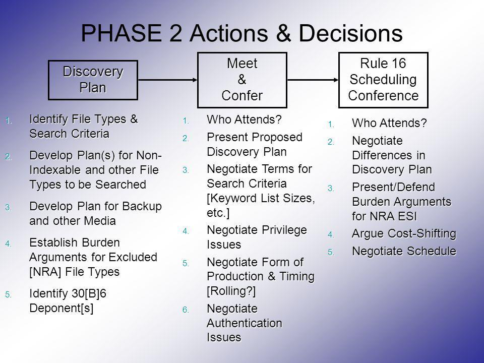PHASE 2 Actions & Decisions