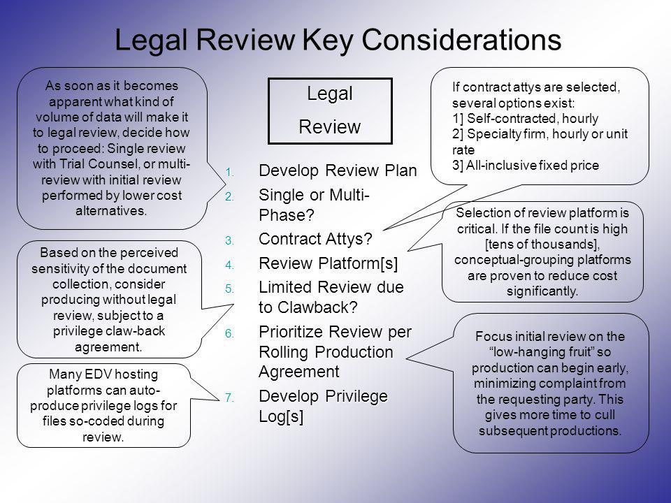 Legal Review Key Considerations