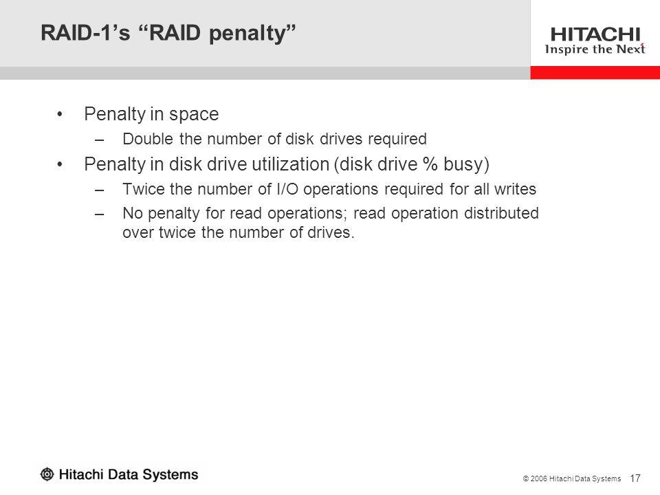 RAID-1's RAID penalty