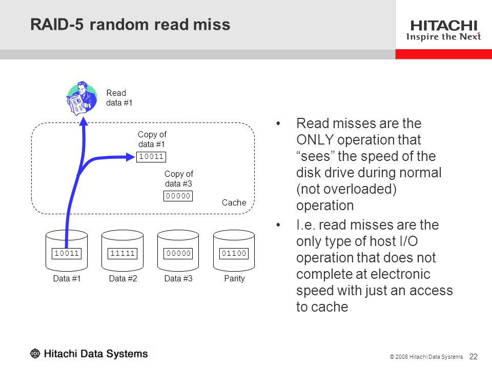 RAID-5 random read miss Read data #1.