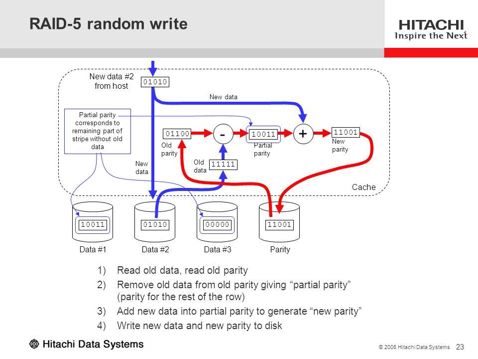 RAID-5 random write + - Read old data, read old parity