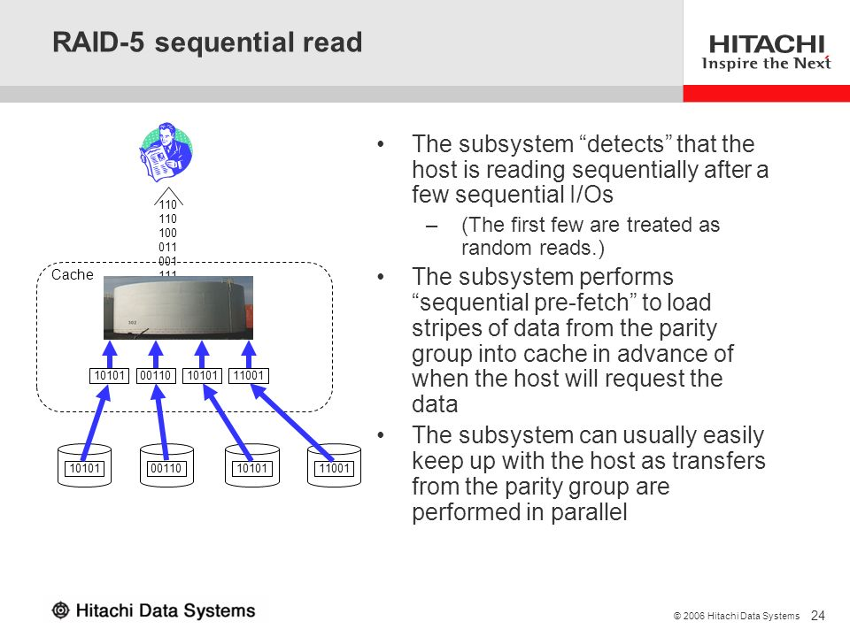 RAID-5 sequential read The subsystem detects that the host is reading sequentially after a few sequential I/Os.