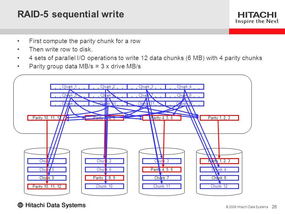 RAID-5 sequential write
