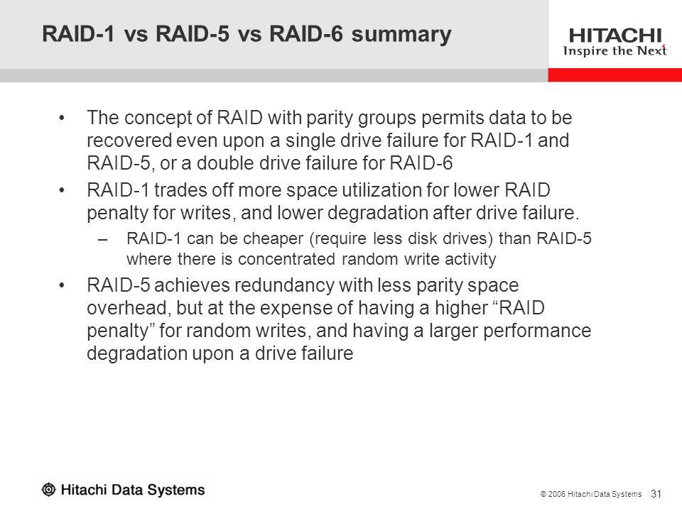 RAID-1 vs RAID-5 vs RAID-6 summary