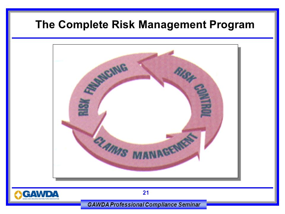 The Complete Risk Management Program