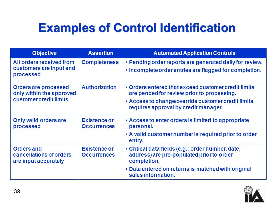 Examples of Control Identification