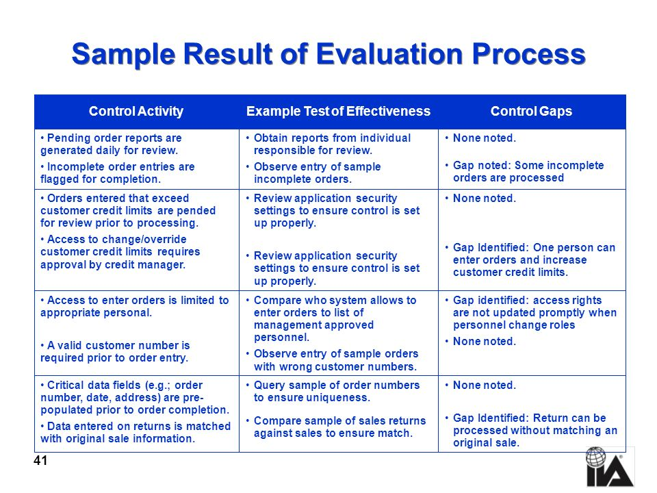 Sample Result of Evaluation Process