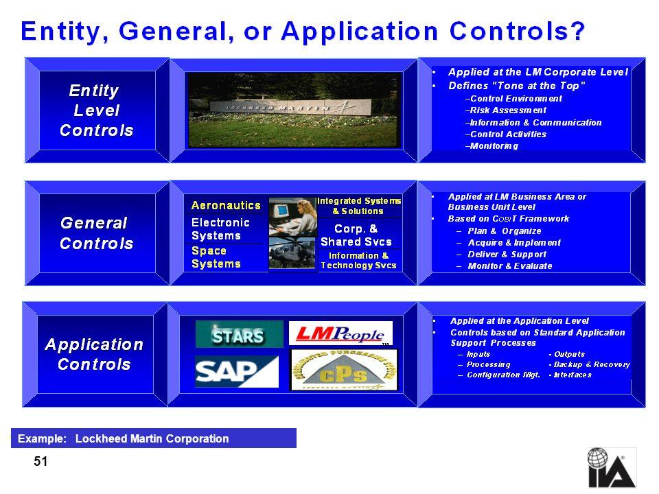 Example: Lockheed Martin Corporation