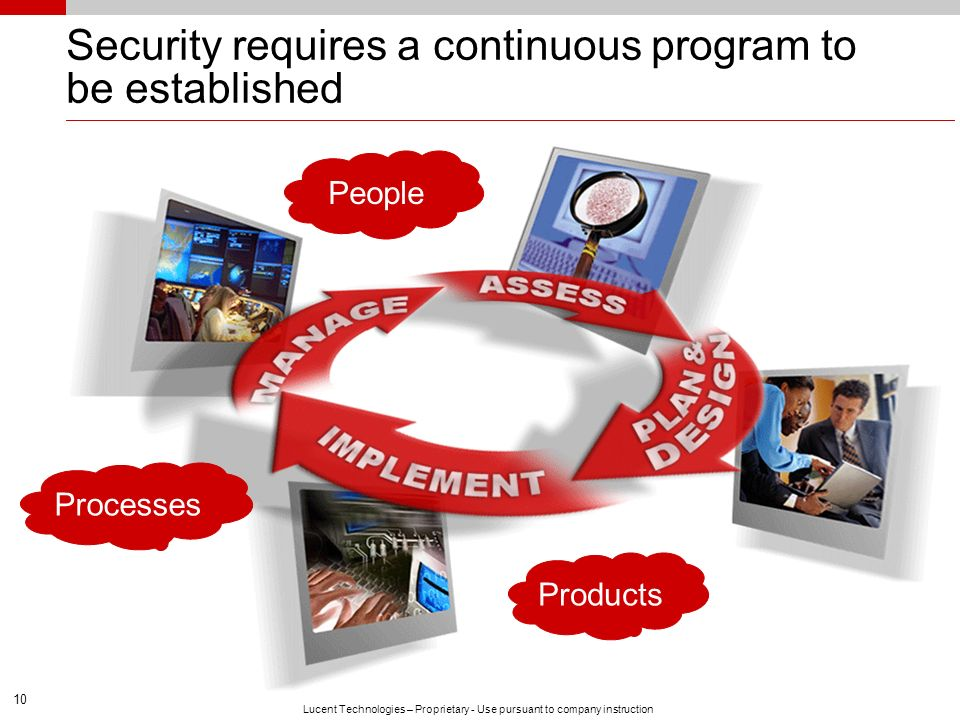 Security requires a continuous program to be established