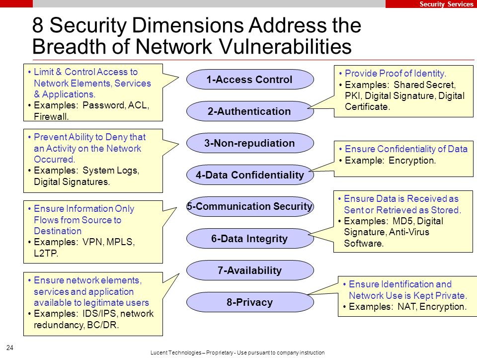 8 Security Dimensions Address the Breadth of Network Vulnerabilities