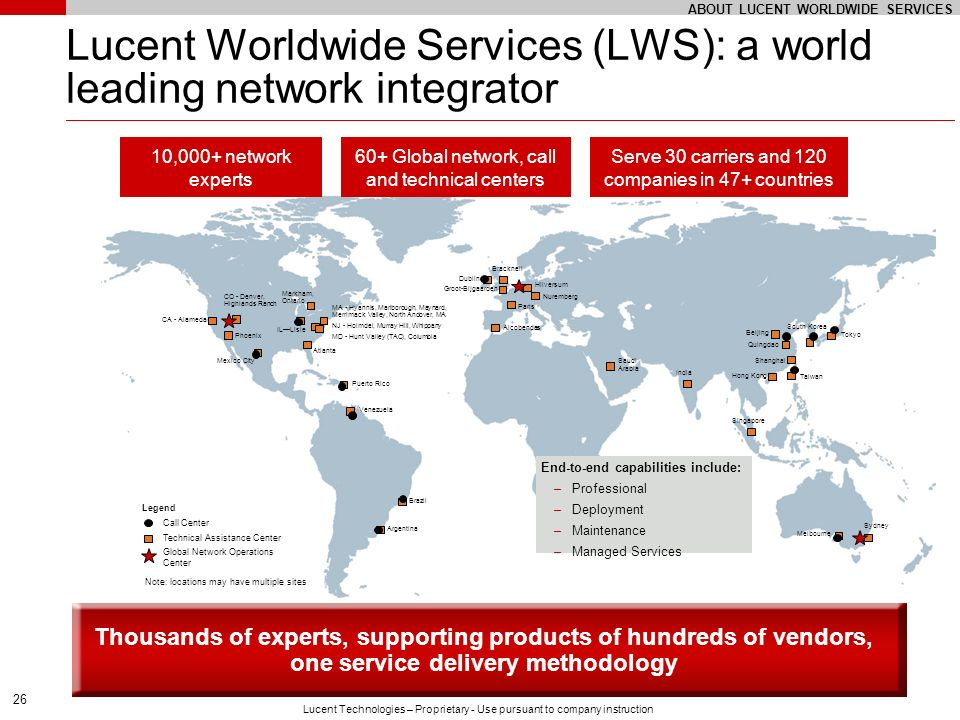 Lucent Worldwide Services (LWS): a world leading network integrator