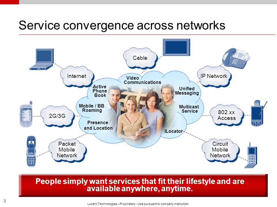 Service convergence across networks