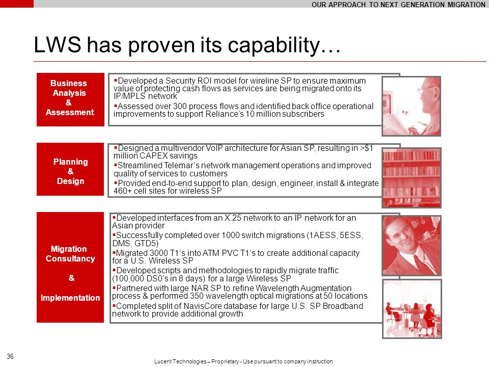 LWS has proven its capability…