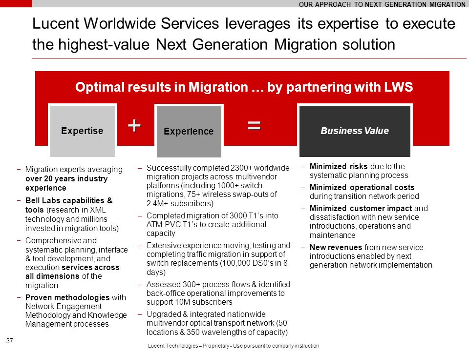 Optimal results in Migration … by partnering with LWS