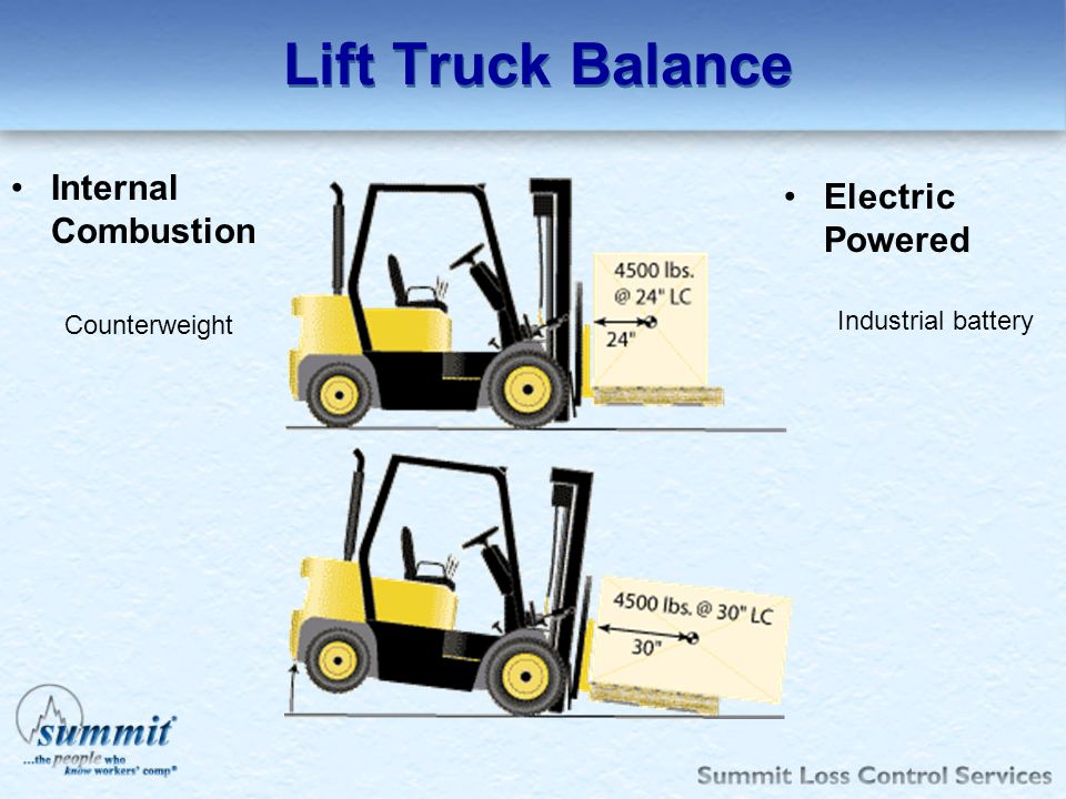 Lift Truck Balance Internal Combustion Electric Powered