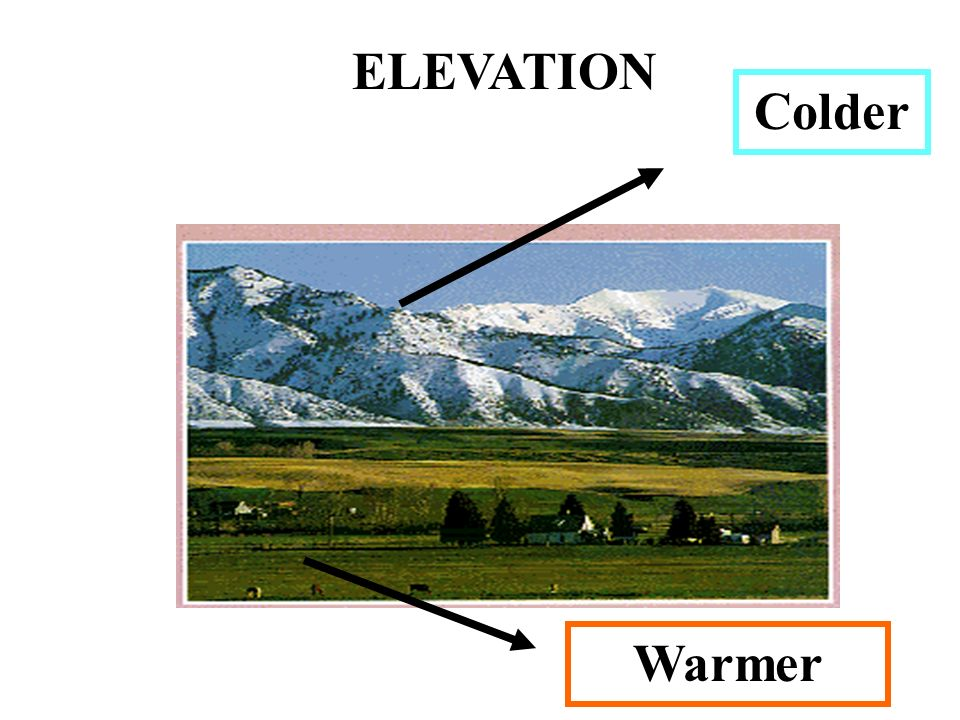 ELEVATION Colder Warmer