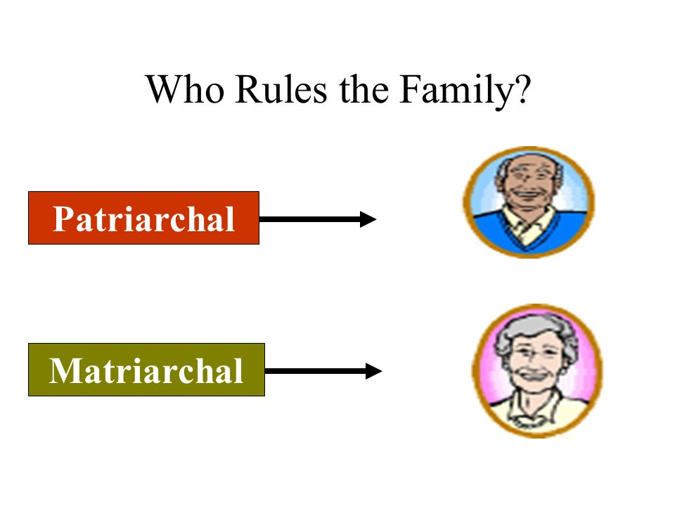 Who Rules the Family Patriarchal Matriarchal