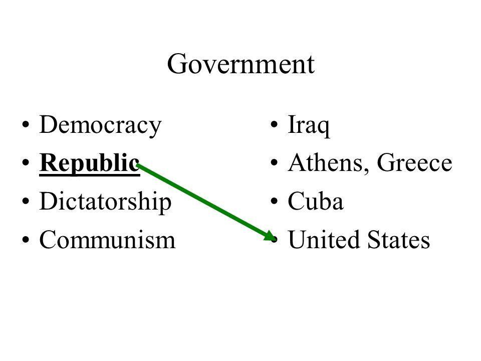 Government Democracy Republic Dictatorship Communism Iraq