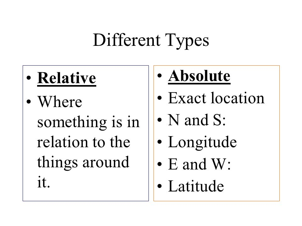 Different Types Relative
