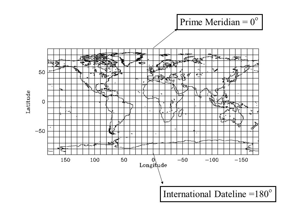 Prime Meridian = 0o International Dateline =180o