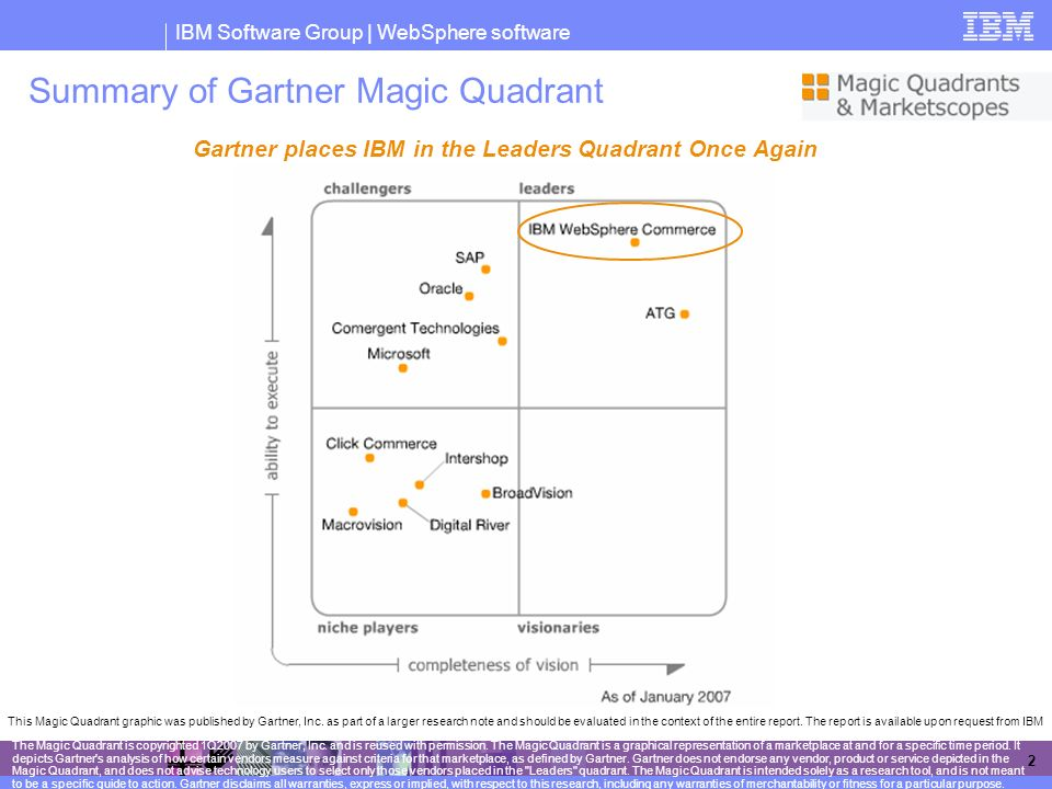 Summary of Gartner Magic Quadrant